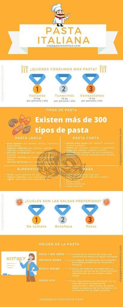 infografia pasta italiana